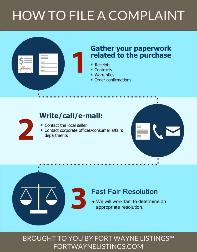how to make a complaint against bank in uae